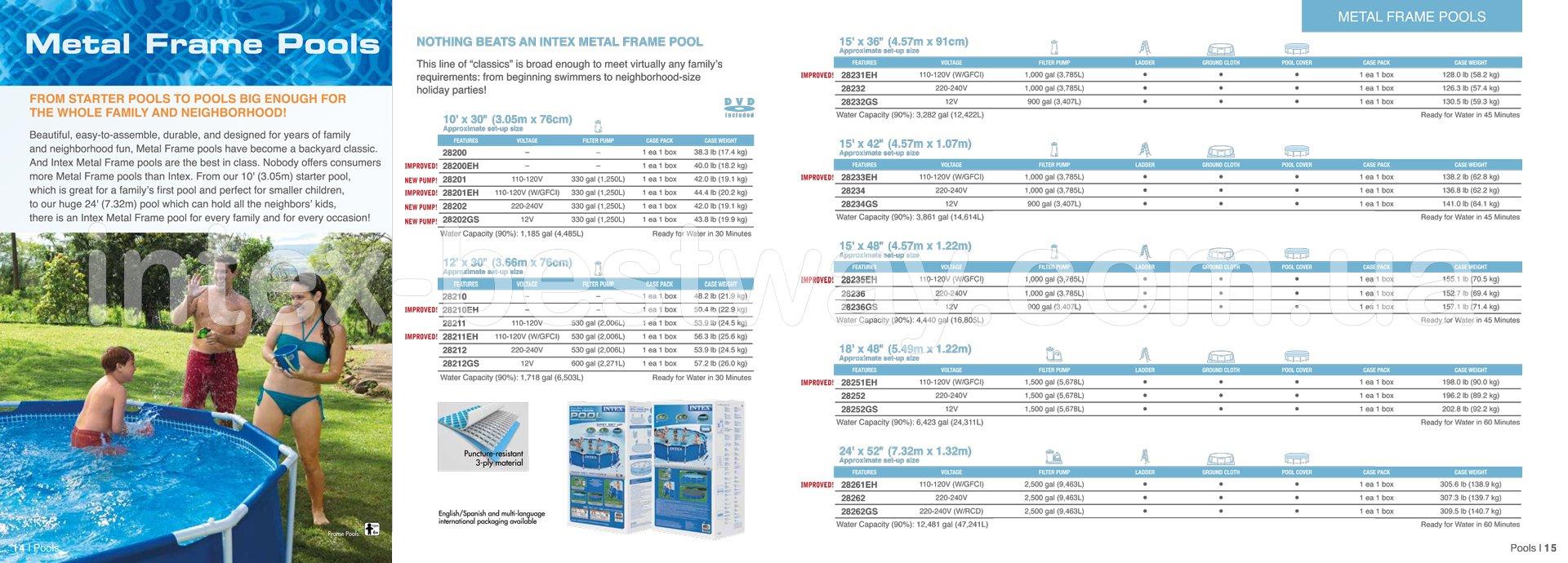 Круглый каркасный бассейн Intex 28212 Metal Frame Pool (Интекс 56996)
