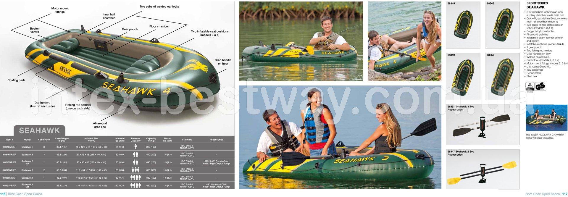 Надувные лодки Intex SeaHawk, надувная лодка SeaHawk