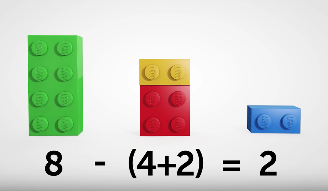 Basic Math with LEGO @ Dubai