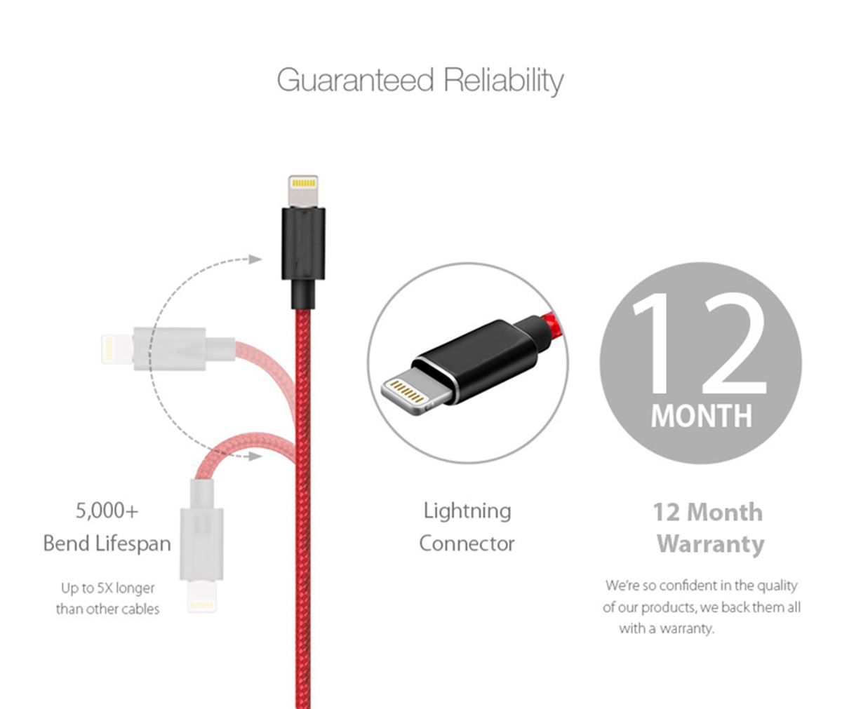 1M-2M-3M-Heavy-Duty-Braided-Lightning-Charger-Cable-For-iPhone-5-6-7-8-X-iPad thumbnail 52