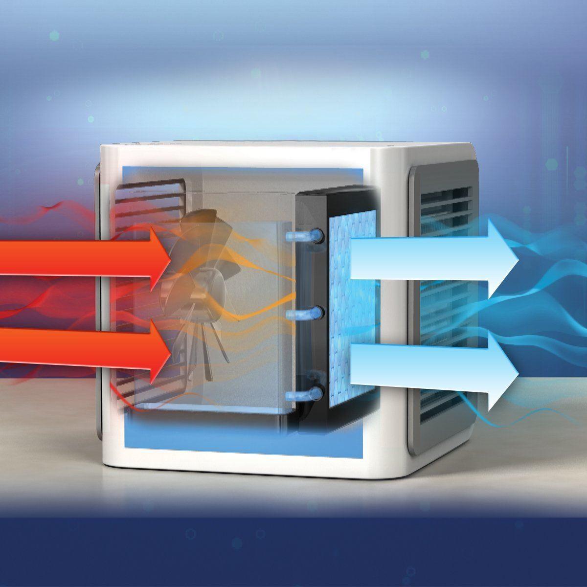 jml arctic air fan portable conditioner purifier. Black Bedroom Furniture Sets. Home Design Ideas