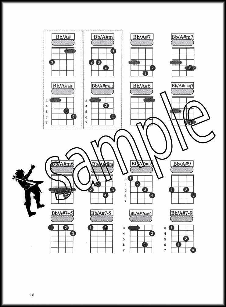 Details about Chords for Mandolin, Irish Banjo, Bouzouki, Tenor Mandola,  Mandocello Chord Book