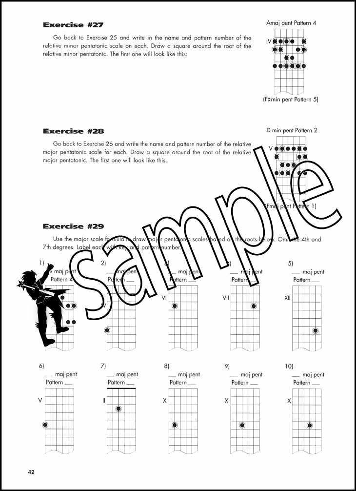 guitar fretboard workout 2nd edition chord book for acoustic or electric ebay. Black Bedroom Furniture Sets. Home Design Ideas