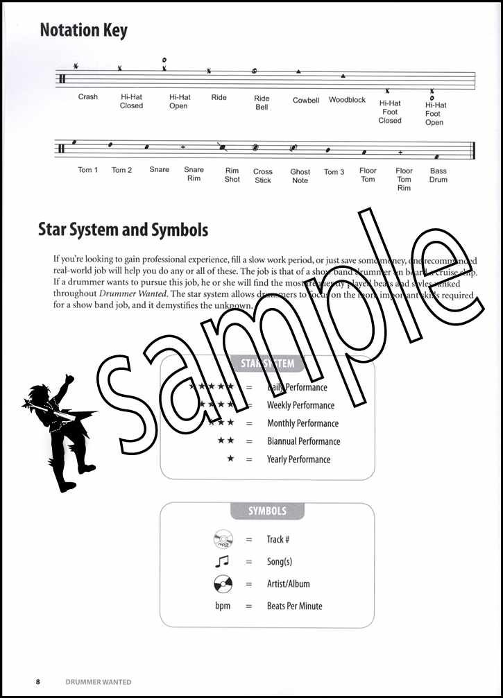 Details about Drummer Wanted Drumming Styles Drum Book & Play-Along CD  Reference Guide