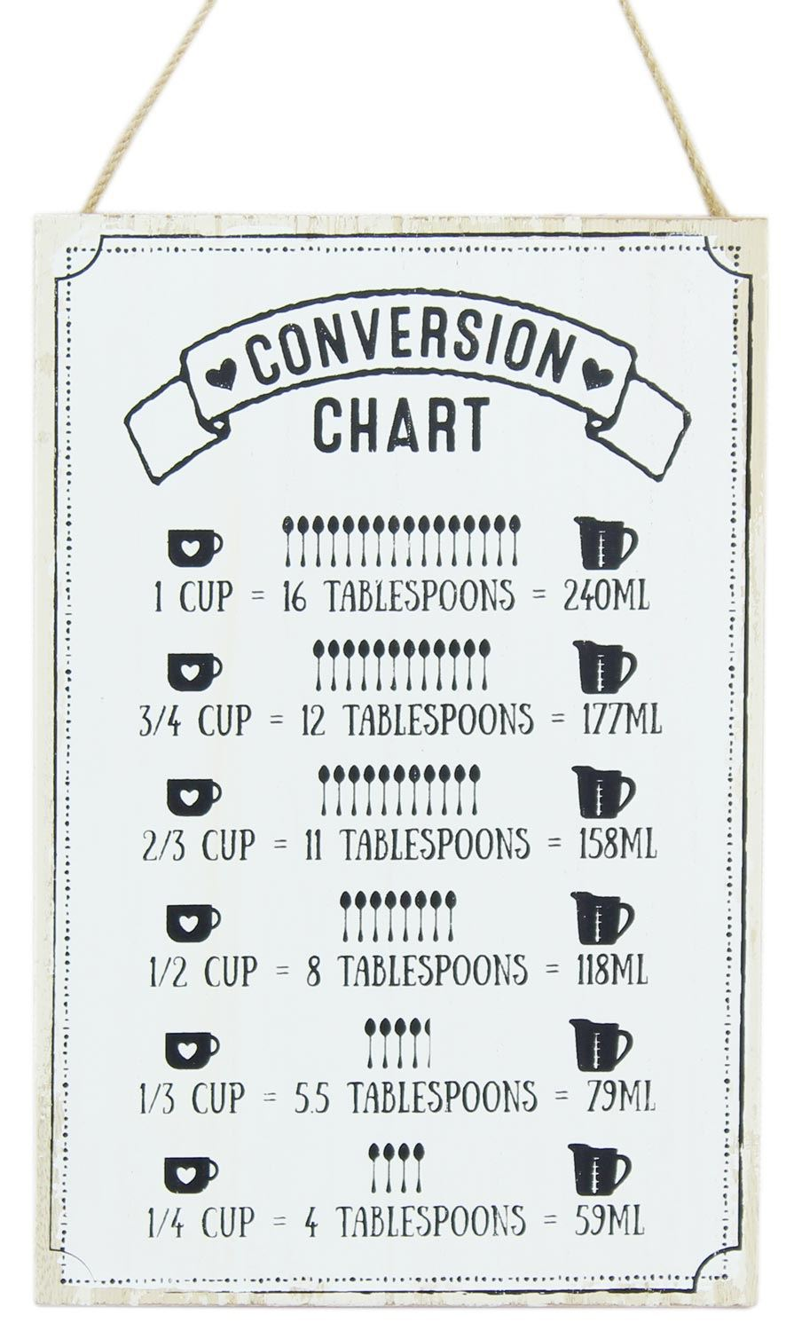 Wooden plaque conversion chart table measure millimetres wooden plaque conversion chart table measure millimetres tablespoons cups nvjuhfo Gallery