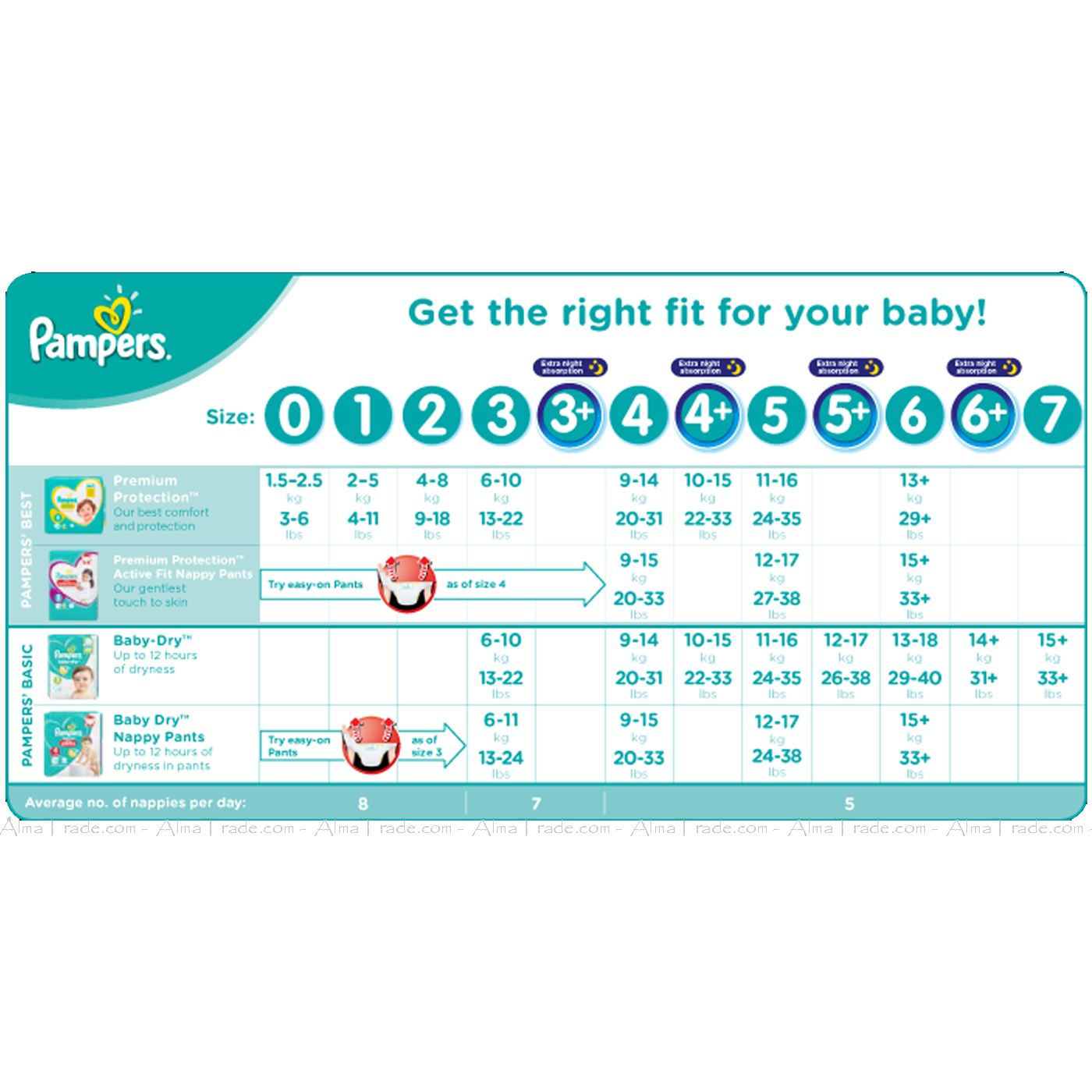 Pampers-Baby-Dry-Nappy-Air-Channels-Nappies-Size-1-2-3-4-5-6-7-Jumbo-Giga-Pack thumbnail 36