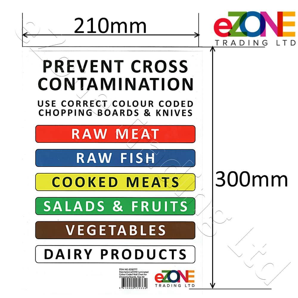 Professional Large Chopping Boards Colour Coded Catering
