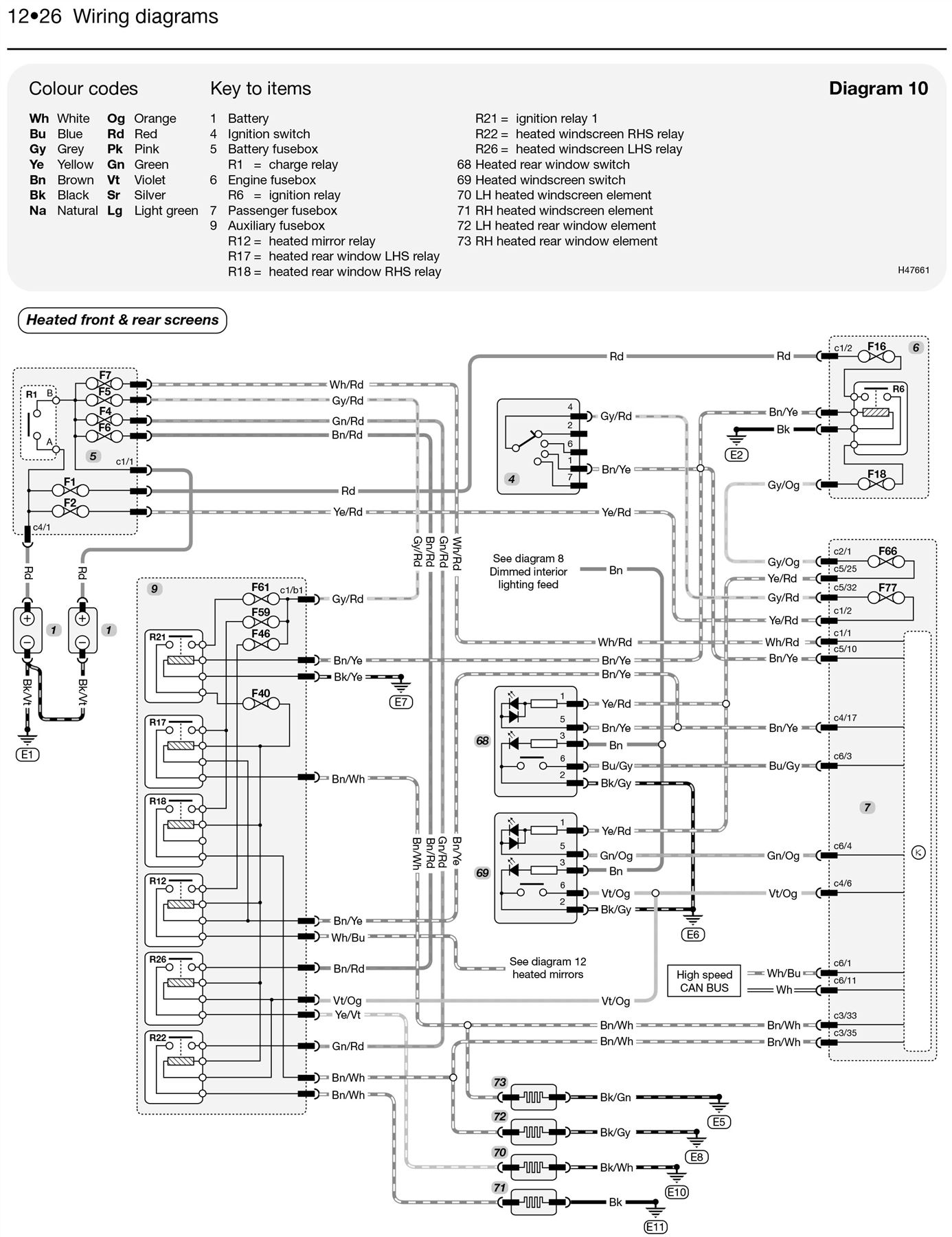 Haynes Service  U0026 Repair Manual Ford Transit Diesel 2006
