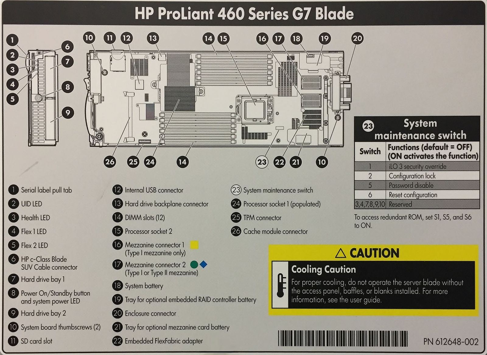 HP-Proliant-BL460c-G6-G7-G8-Blade-Server-Intel-Xeon-Processor-X5670-E5640-LOT thumbnail 8