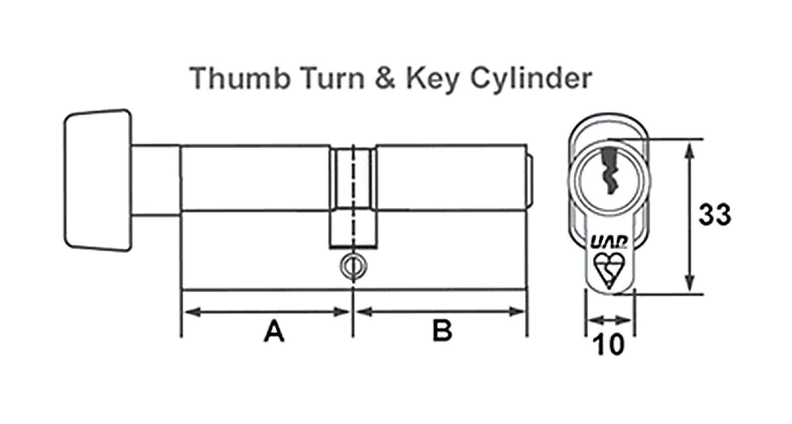 Strzelanina W Nowej Zelandii Detail: UAP Euro Thumb Turn Cylinder Barrel Door Lock Anti Snap