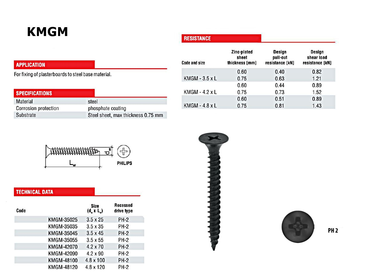 Details about PLASTERBOARD SCREWS DRYWALL BLACK BUGLE HEAD FINE THREAD  DRYLINING - ALL SIZES