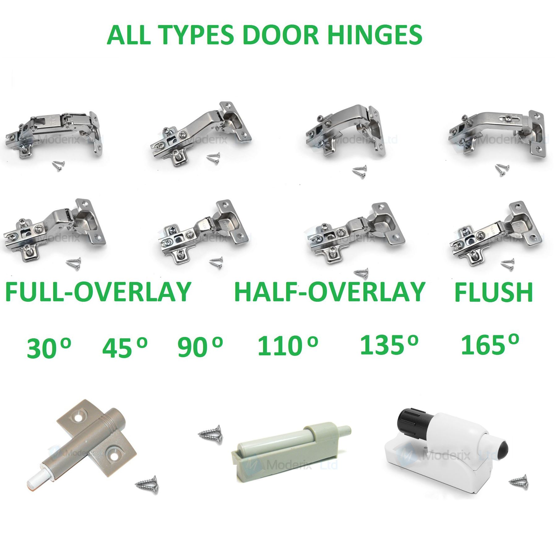 Types Of Cabinet Hinges Close Up Of A Faux Hinge On A Cabinet