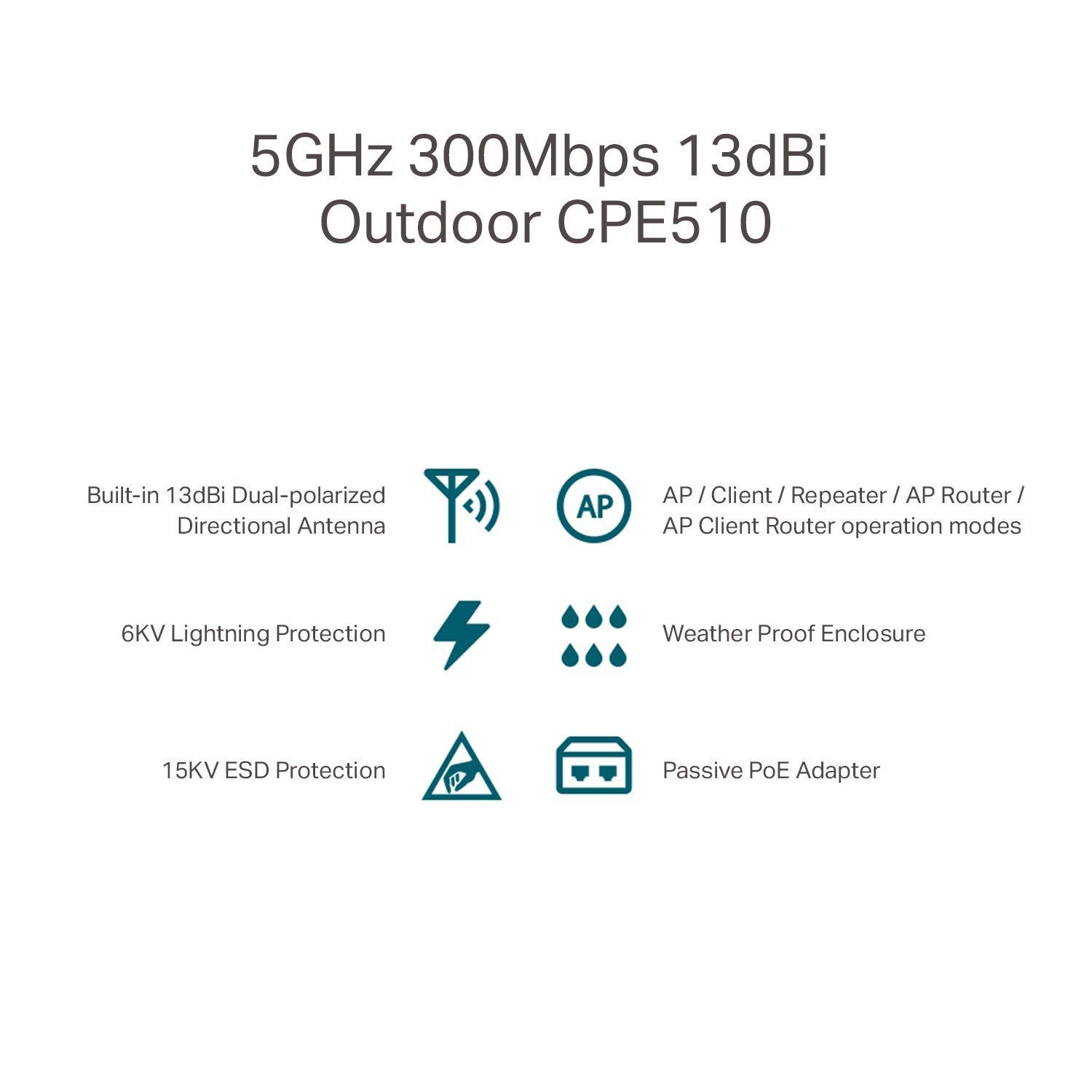 Tp Link Cpe510 5ghz 300mbps 13dbi Outdoor Cpe Ap Bridge Repeater Cpe220 24ghz 12dbi Router
