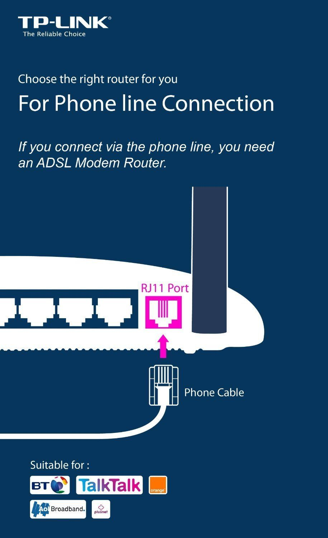 Tp Link Archer D2 Ac750 Wireless Dual Band Gigabit Adsl2 Modem Router Diagram Uk Plug