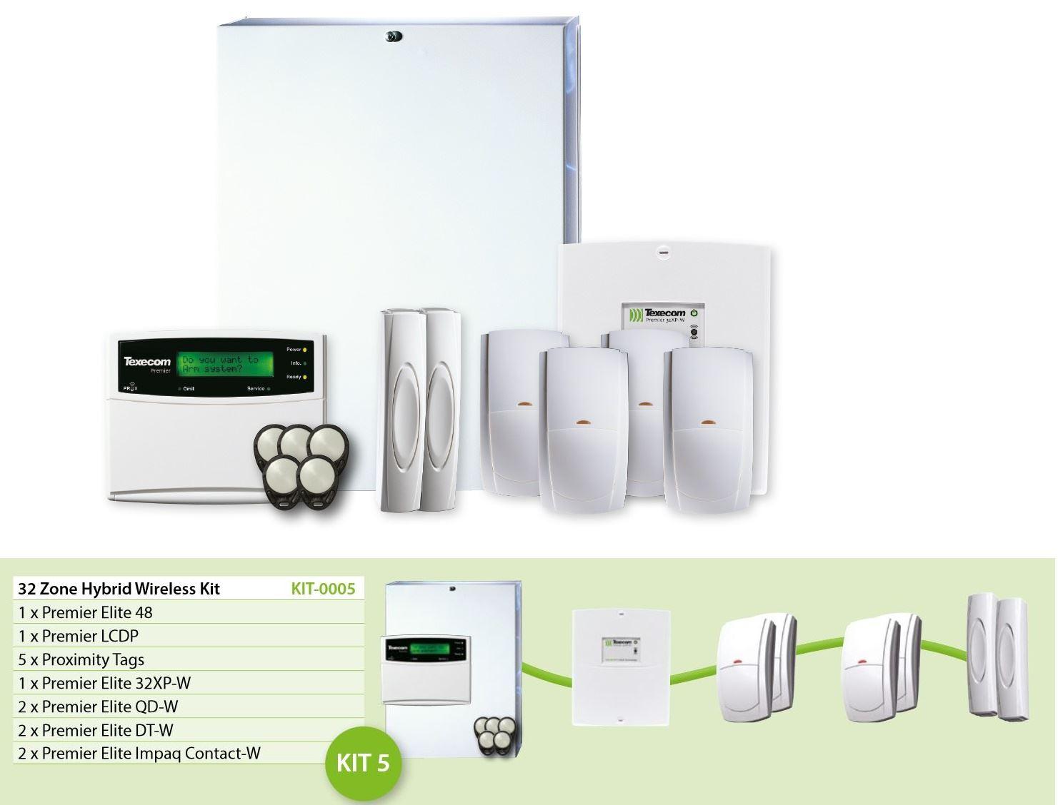 Texecom Richochet Hybrid Wireless Alarm