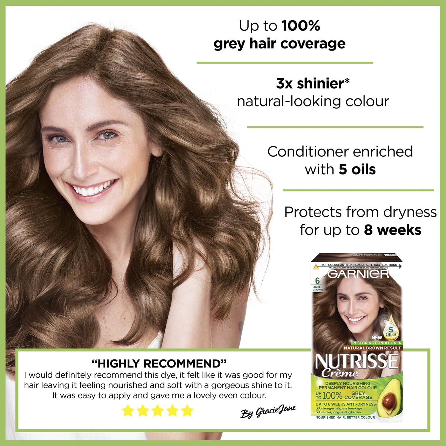 thumbnail 173 - 3 Pack Garnier Nutrisse Permanent Hair Dye With Different Shades