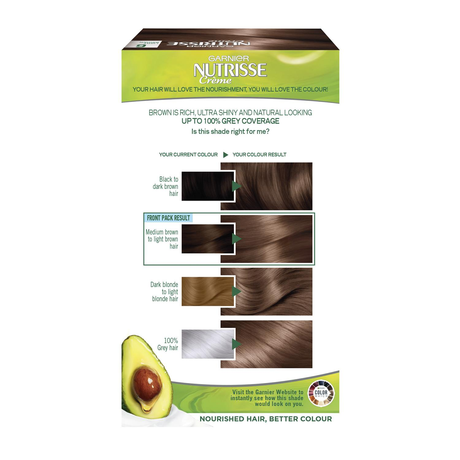 thumbnail 170 - 3 Pack Garnier Nutrisse Permanent Hair Dye With Different Shades