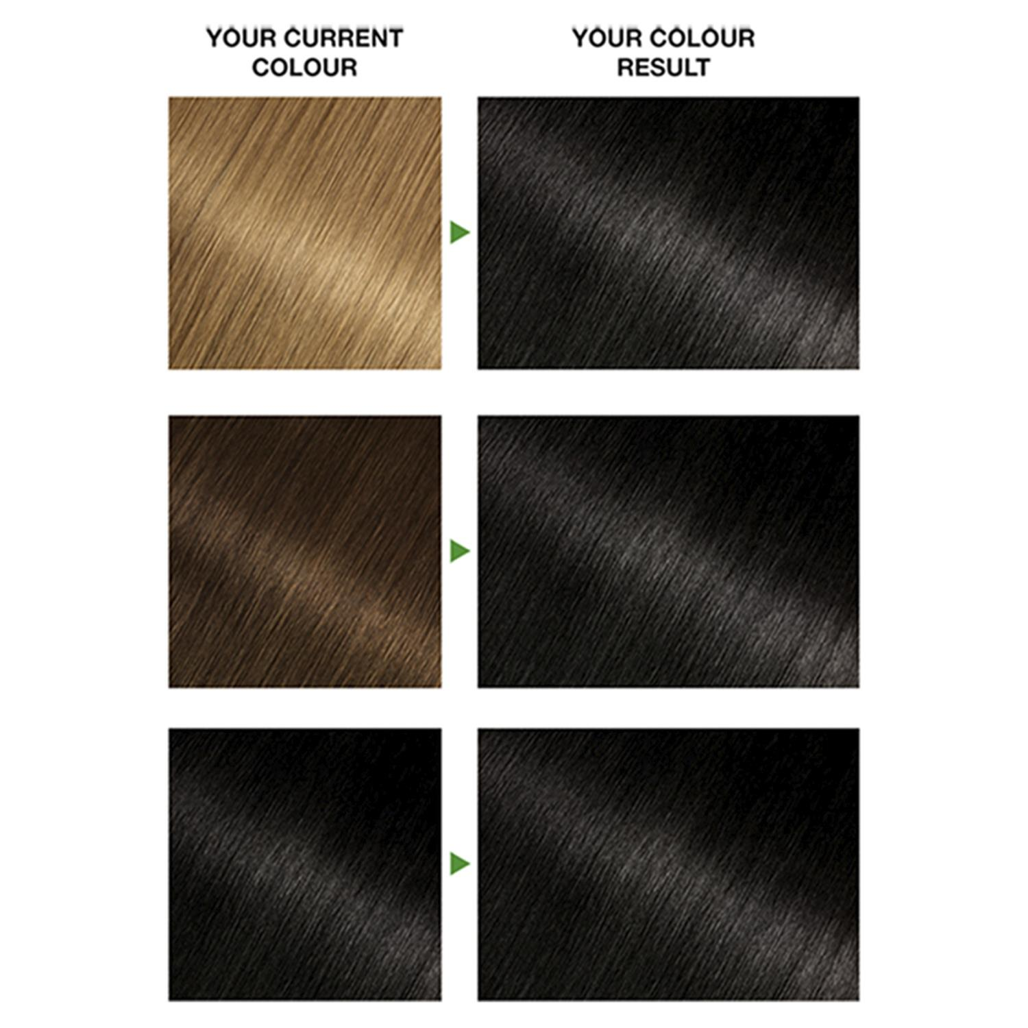 thumbnail 19 - 3 Pack Garnier Nutrisse Permanent Hair Dye With Different Shades
