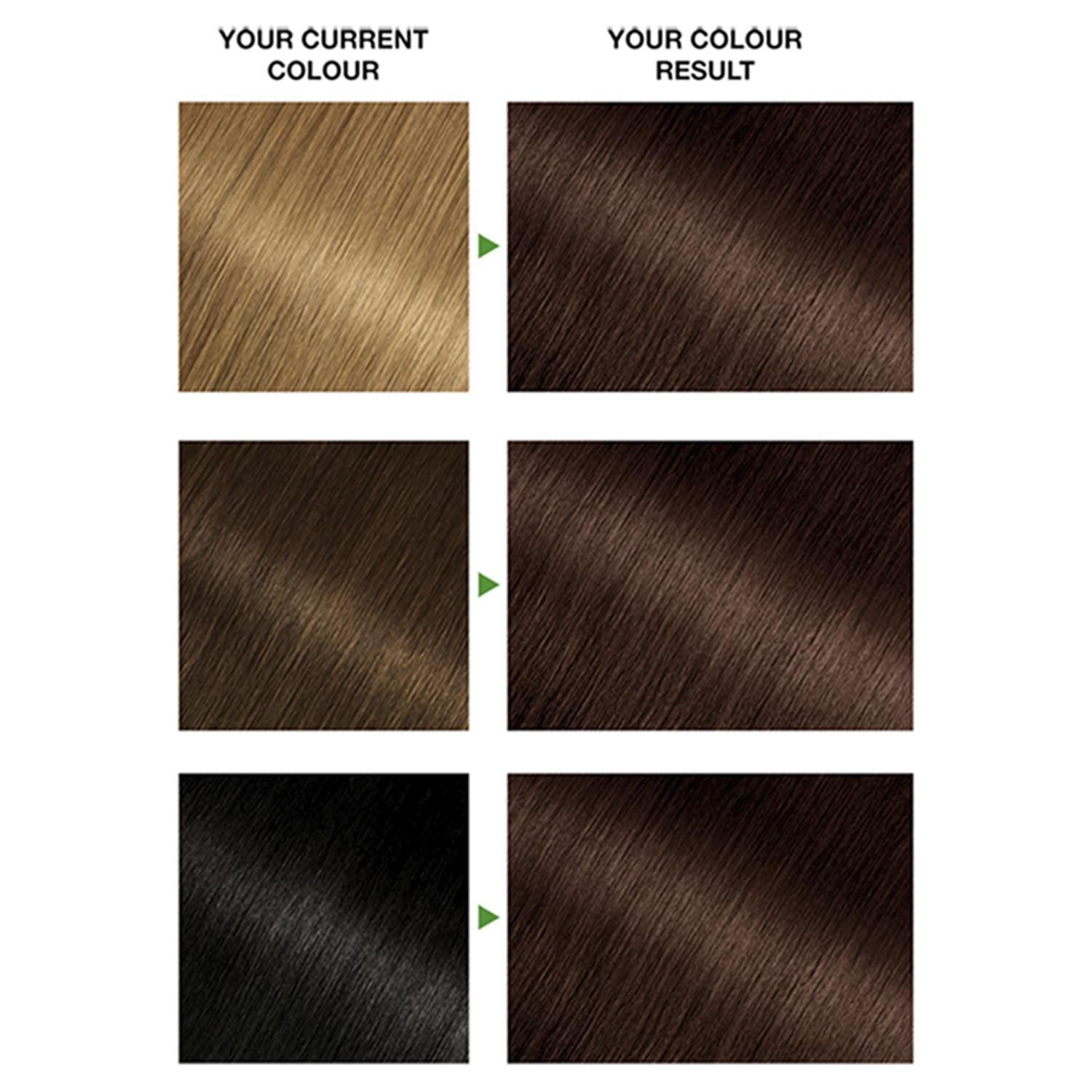 thumbnail 75 - 3 Pack Garnier Nutrisse Permanent Hair Dye With Different Shades