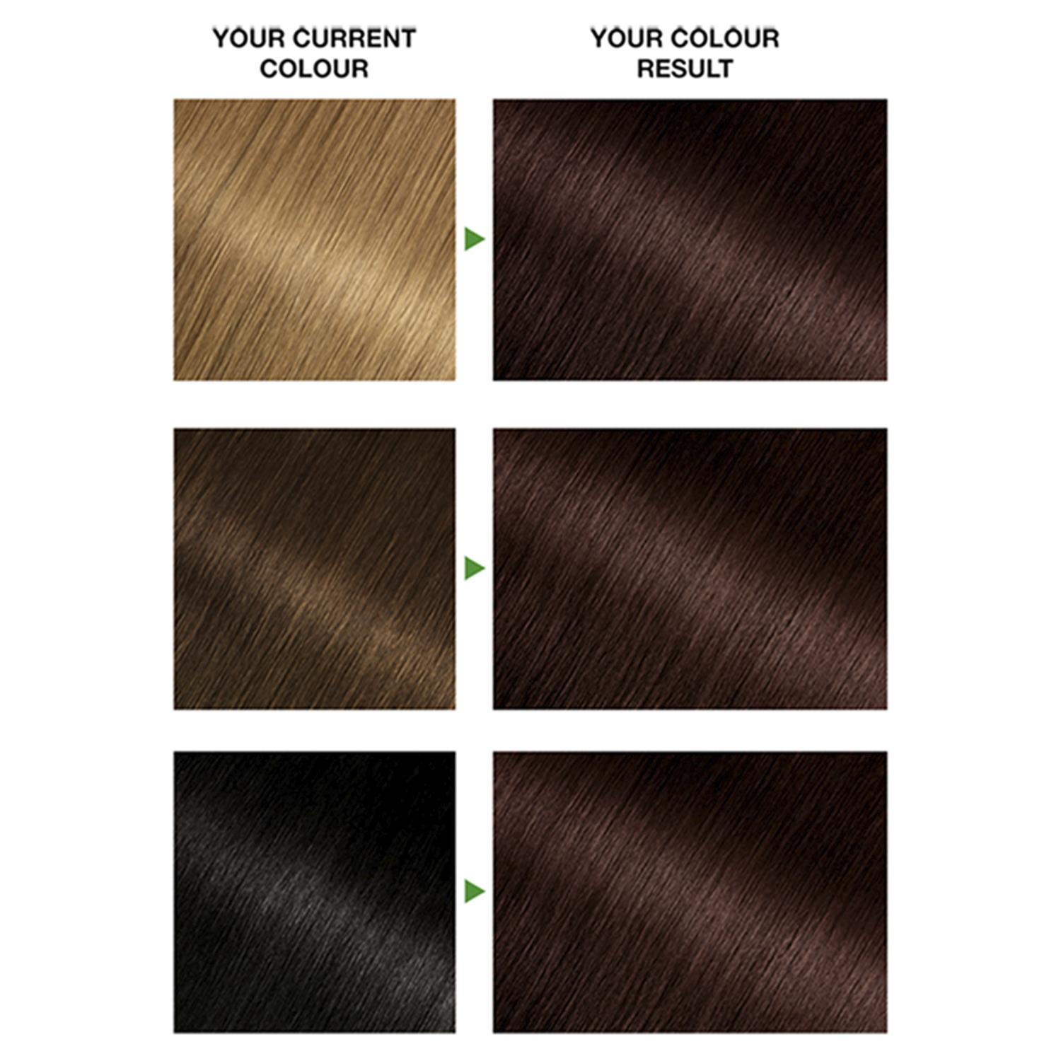 thumbnail 59 - 3 Pack Garnier Nutrisse Permanent Hair Dye With Different Shades