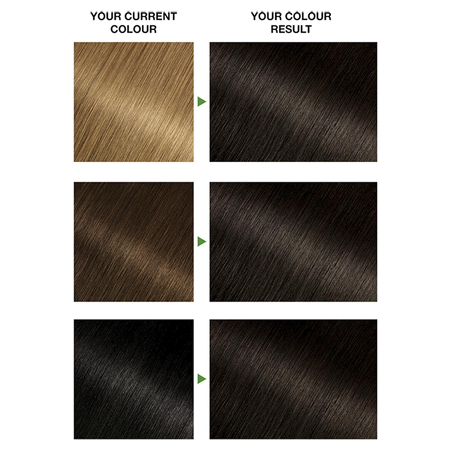 thumbnail 35 - 3 Pack Garnier Nutrisse Permanent Hair Dye With Different Shades