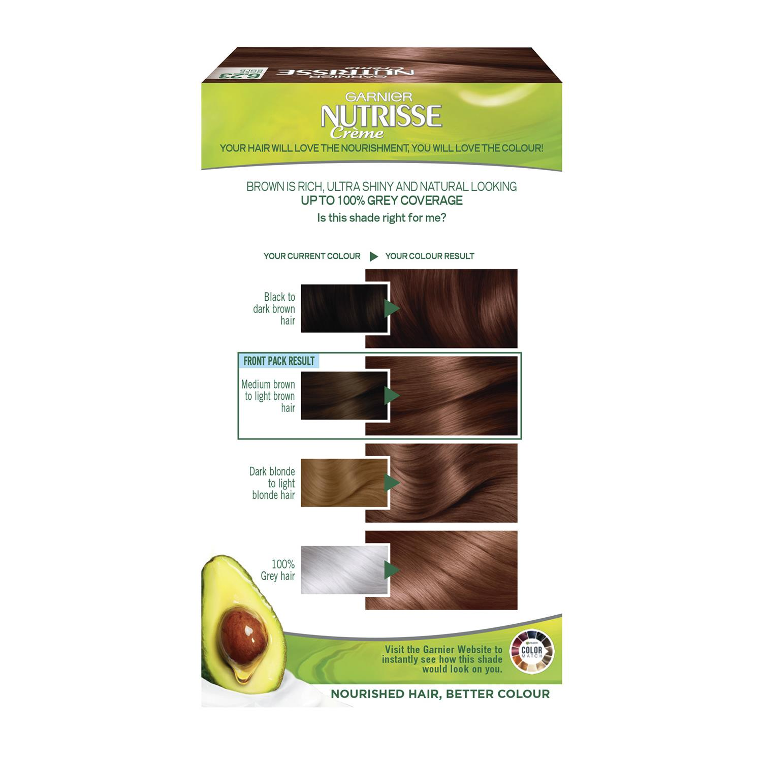 thumbnail 186 - 3 Pack Garnier Nutrisse Permanent Hair Dye With Different Shades