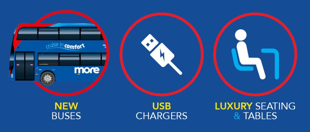 Image reading 'new buses', 'USB chargers' and 'luxury seating & tables'