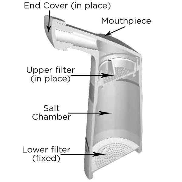 Salitair Salt Respiratory Device Pharmhealth Pharmacy