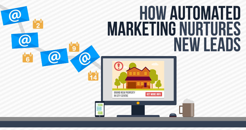 How Automated Marketing Nurtures New Leads