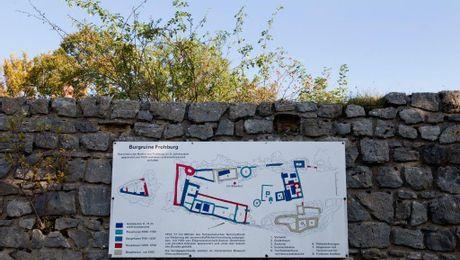 Übersichtsplan Ruine Froburg