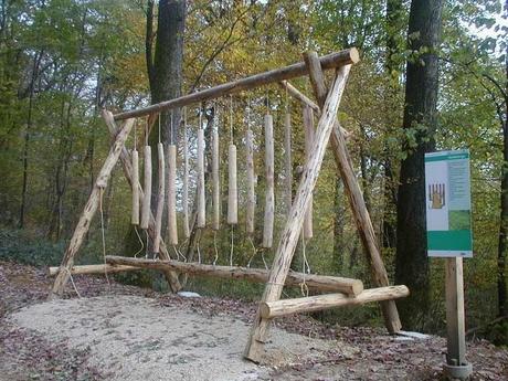 Erlebnispfad Bannwald