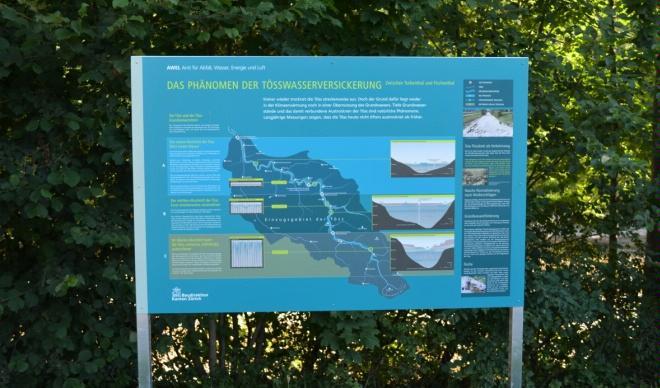 Töss Water Experience Trail