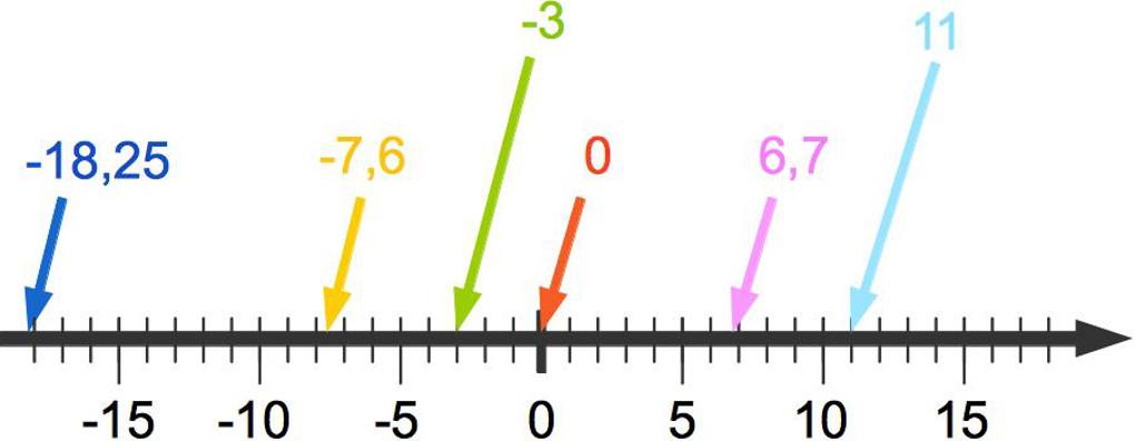 Zahlenstrahl.jpg