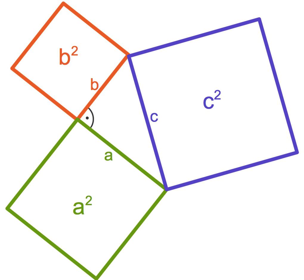 Topic_Pythagoras_2.jpg