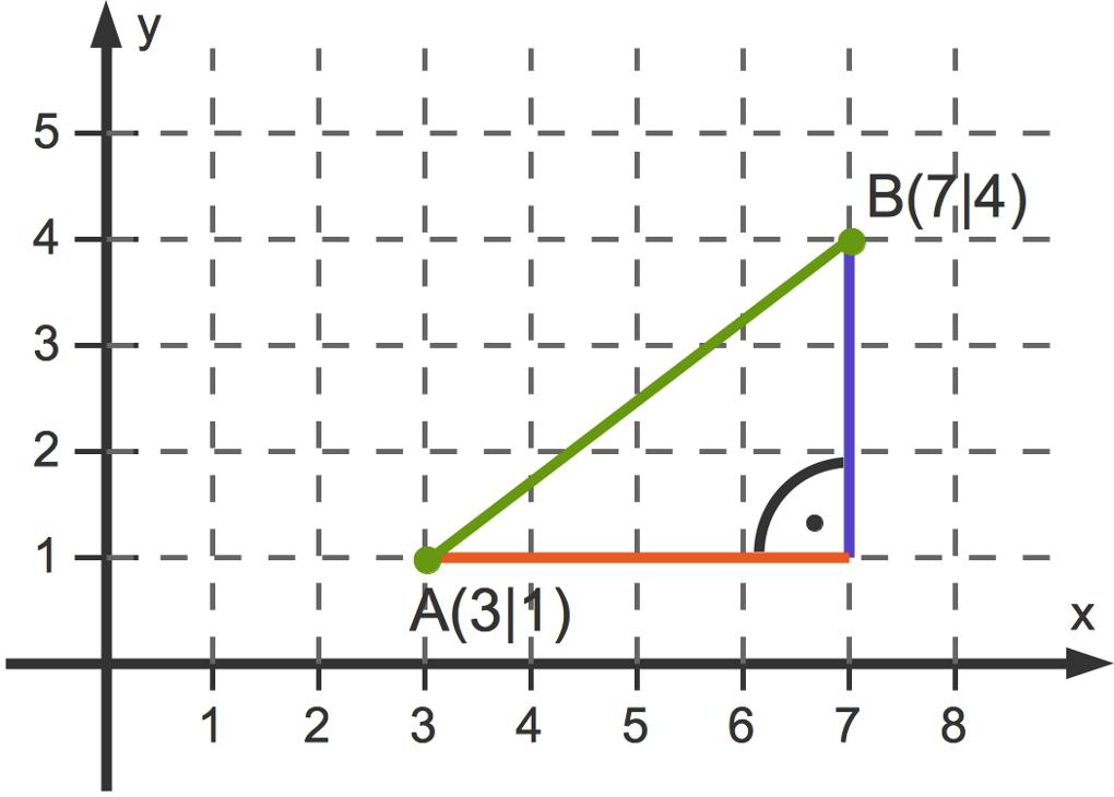 Topic_Pythagoras_4.jpg