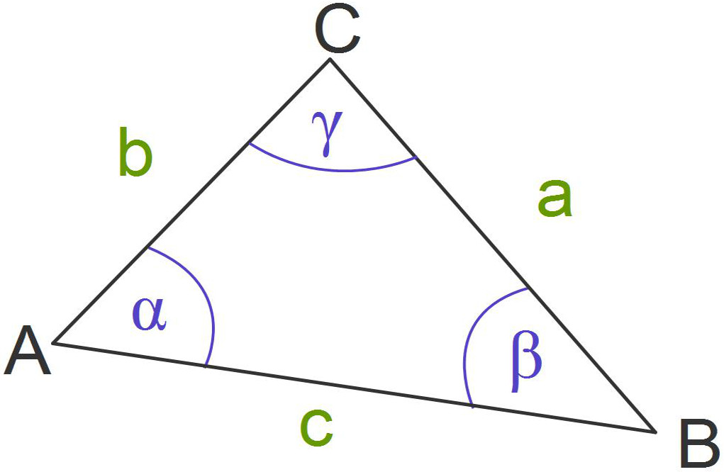 allgemeines_Dreieck_(18128_A1).jpg