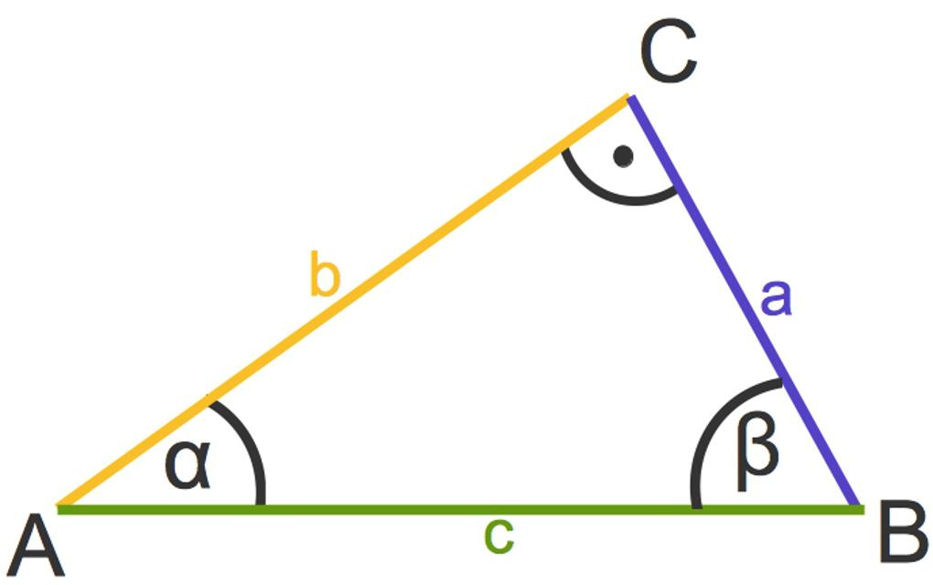 Topic_rechtwinkliges_Dreieck.jpg