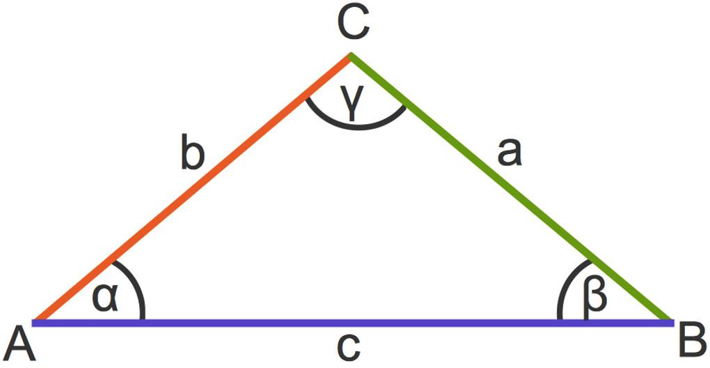 1103_gleichschenkliges_Dreieck.jpg
