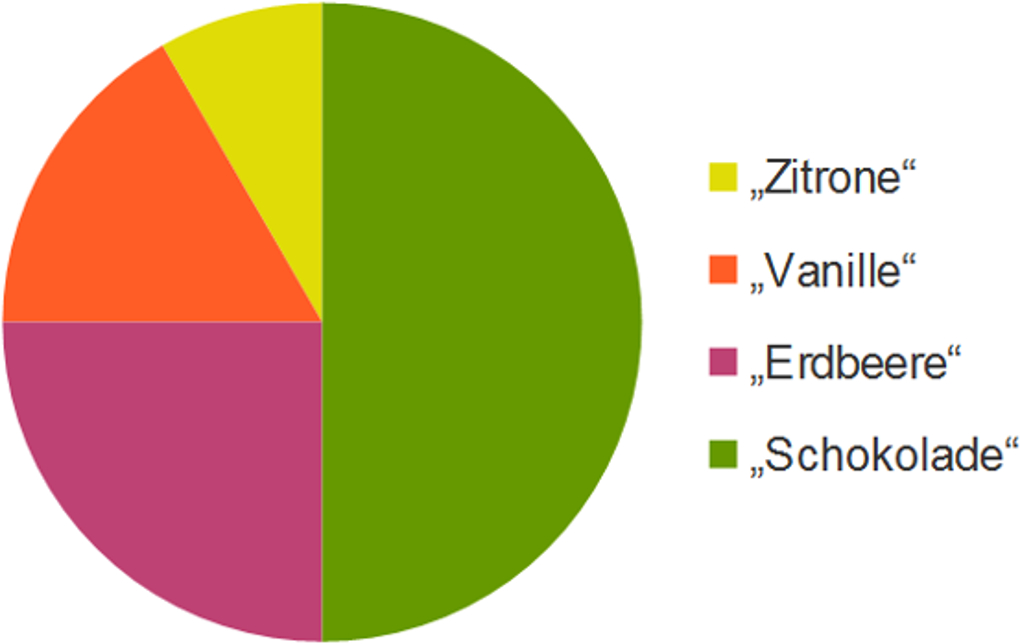 1232_Kreisdiagramm.jpg