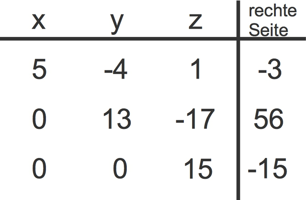 1151_Gauß-Verfahren_5.jpg