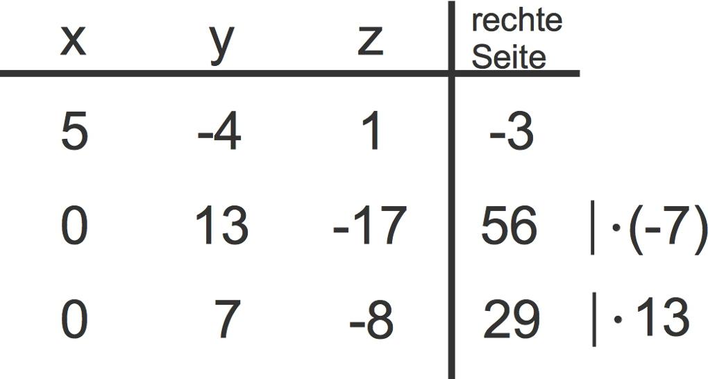 1151_Gauß-Verfahren_4.jpg