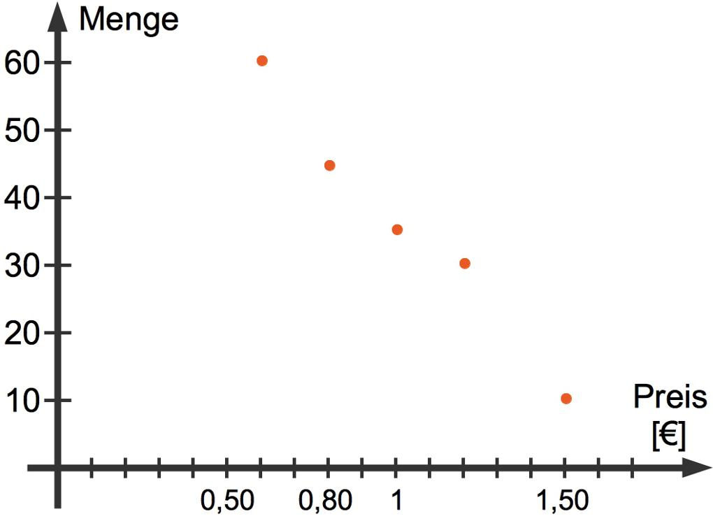 1206_lineare_Regressionsanalyse_1.jpg
