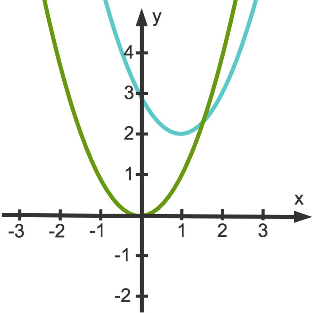 3114_f(x)_(x-1)_2_2.jpg