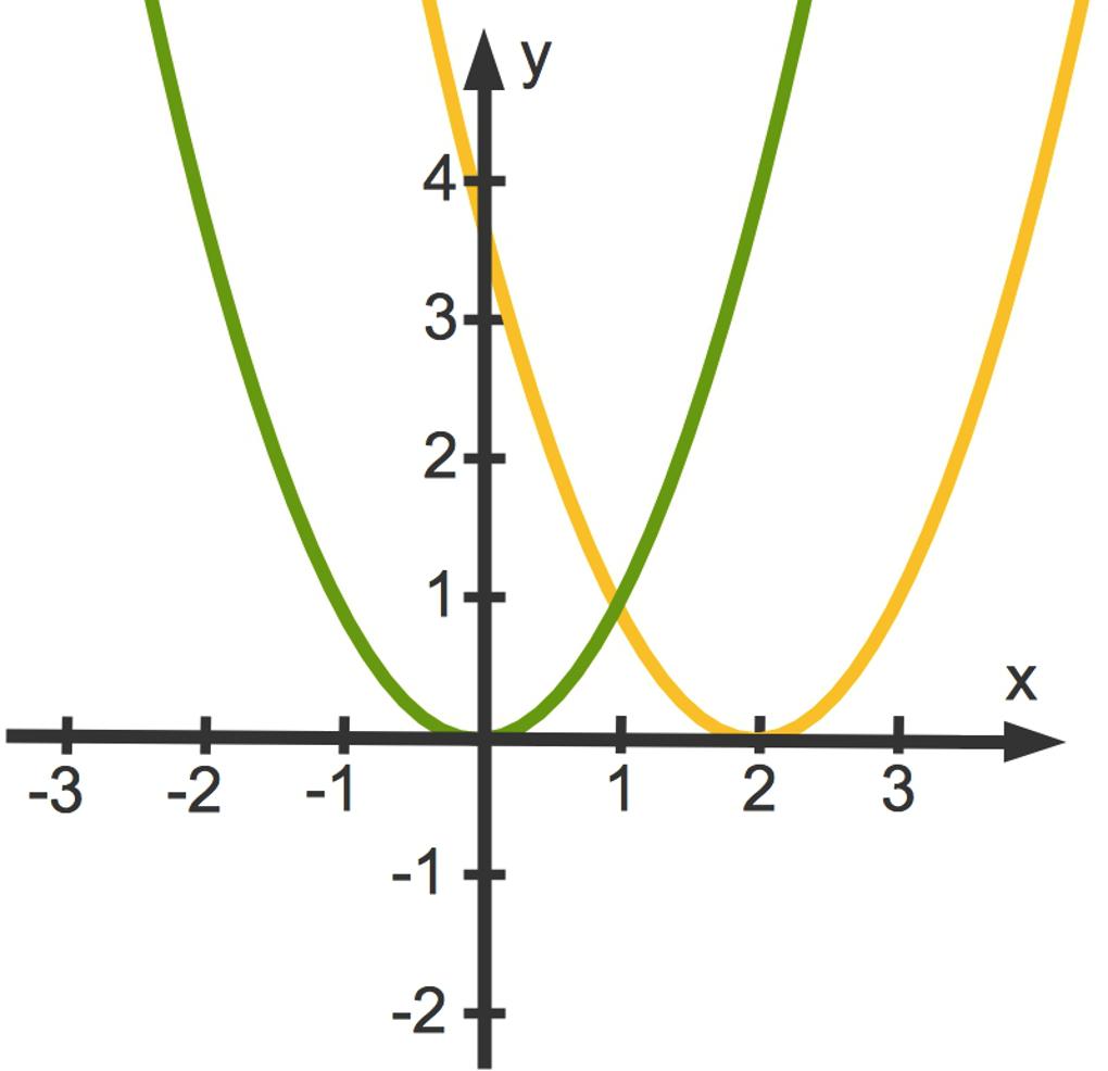 3114_f(x)_(x-2)_2.jpg