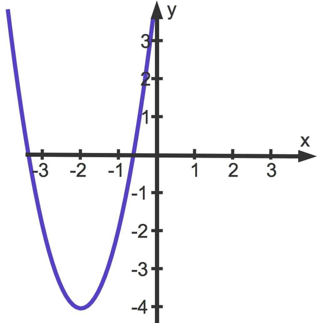 3114_f(x)_2(x_2)_2-4.jpg