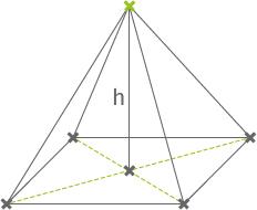 Schrägbild von einer Pyramide
