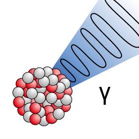 Kernreaktionen: Gammastrahlung