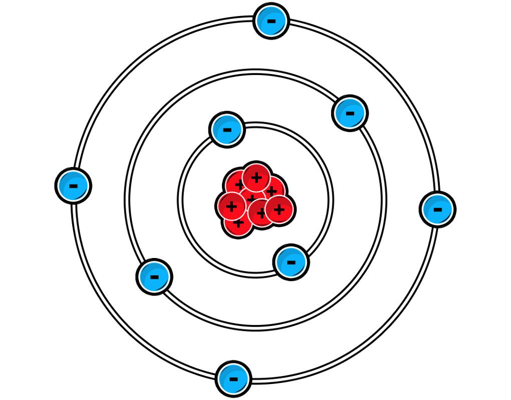 Darstellung des Bohrschen Atommodells