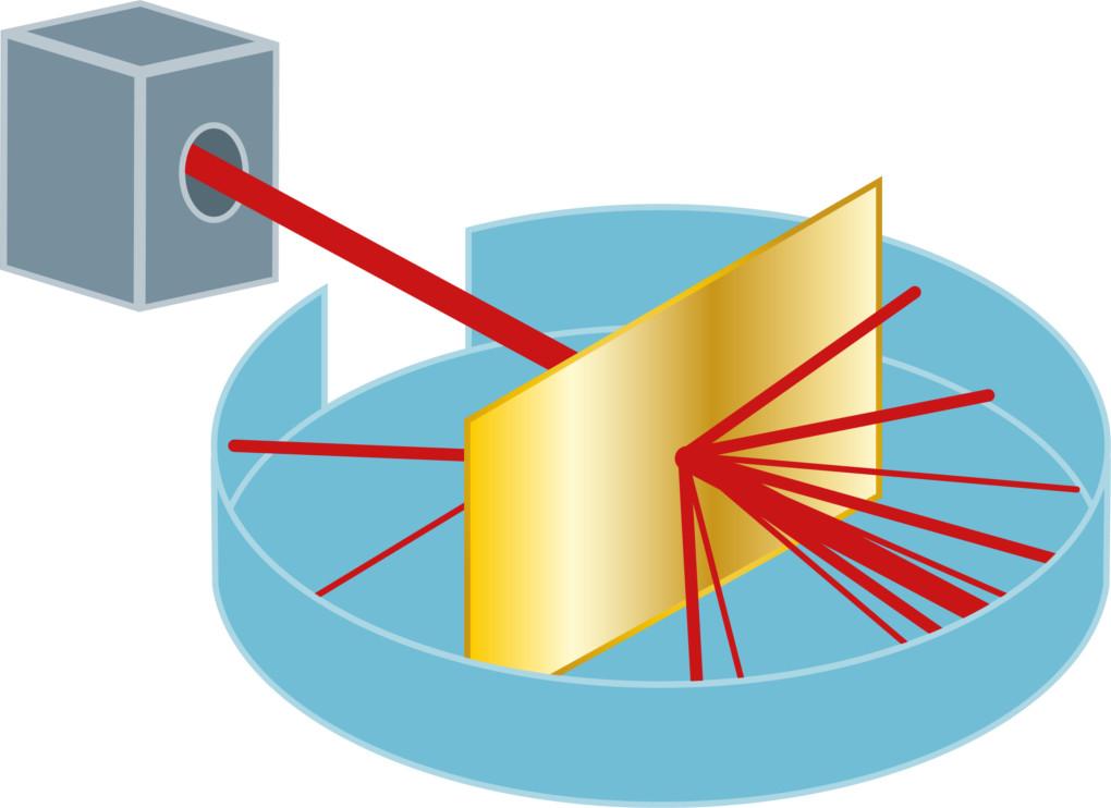 Analyse des Atomaufbaus online lernen