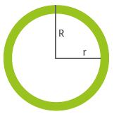 Kreisring mit innerem und äußerem Radius